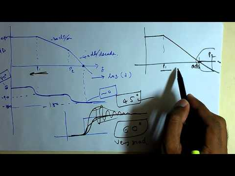 Design of two stage operational amplifier (opamp)   part 1 thumbnail