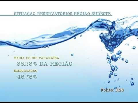 Reservatórios de água operam em baixa em todo o país