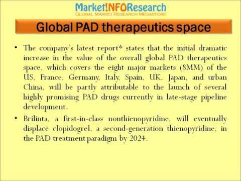 PharmaPoint: Peripheral Artery Disease - Global Drug Forecast and Market Analysis to 2024