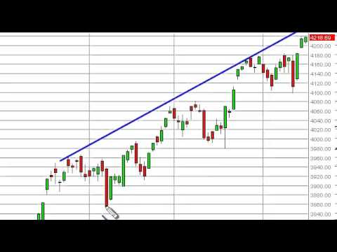NASDAQ Technical Analysis for January 17, 2014 by FXEmpire.com