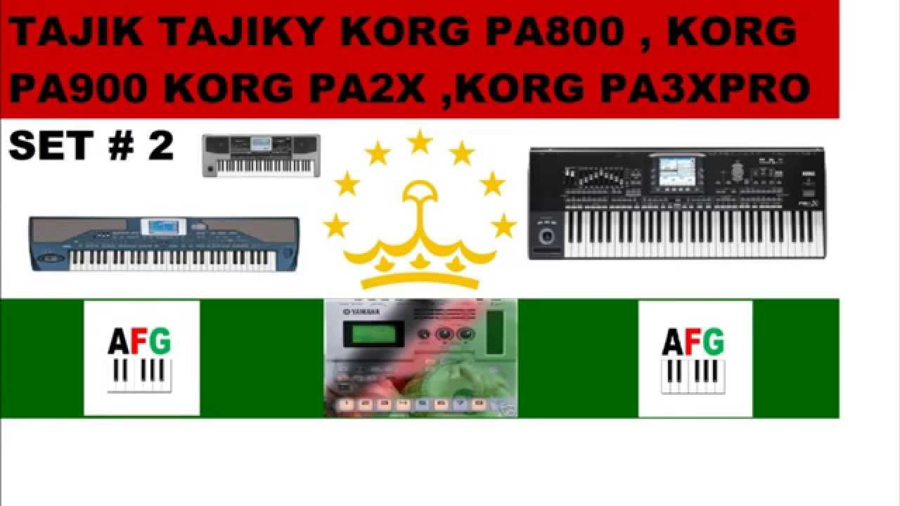 how to download indian style korg