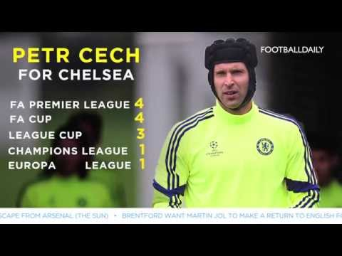 Transfer Talk | Cech To Arsenal? (PREMIER LEAGUE TRANSFER 2015/2016)