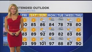 Jackie Johnson's Weather Forecast (Sept. 17)