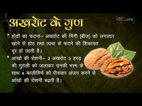 walnut health tip-अखरोट के गुण