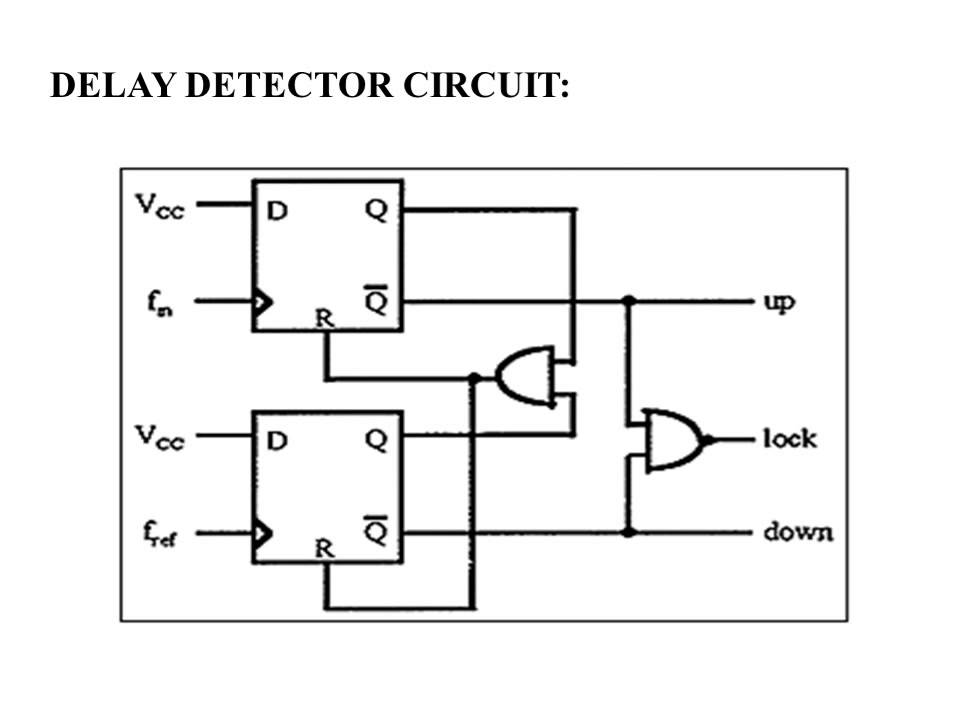 phase locked loop thesis 2018-6-16 within a phase locked loop, pll, or frequency synthesizer, the performance of the voltage controlled oscillator, vco is of paramount importance this is because the vco voltage controlled oscillator performance determines many of the overall performance characteristics of the overall synthesizer in.