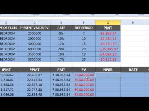 How to use NPER formula in Excel 2010 by Saurabh Kumar (Hindi / Urdu)