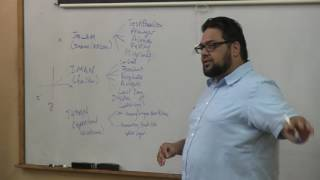 Chaplaincy Workshop: Islam 101. July 30, 2016.