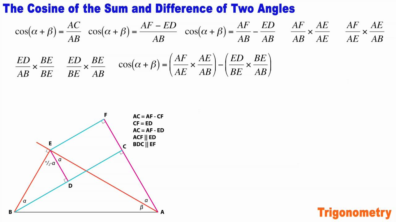 how to add sine of two different angles