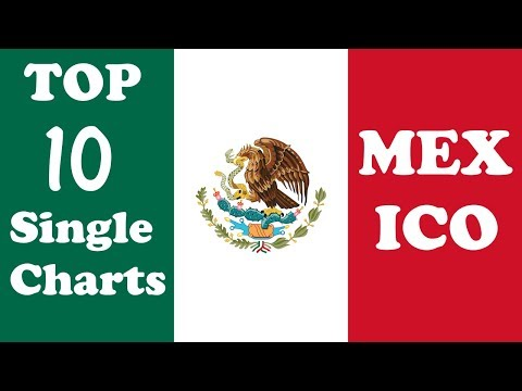 Mexico - Top 10 Single Charts | 24.09.2017 | ChartExpress