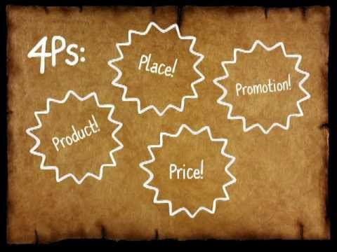 A New Look at the 4Ps of Marketing