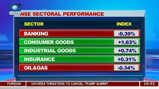 Market News,Trading Performance In Focus |Business Morning|