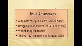 Download تعليم Revit 2015 3Gp Mp4