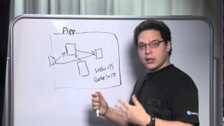 Microsoft Azure Cloud Cover Show: Cloud Cover Episode 3 - Worker Role Endpoints