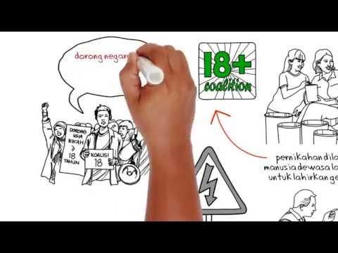 [Videografis] Koalisi 18: Stop Pernikahan Anak di Bawah Umur