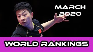 Table Tennis World Rankings | March 2020