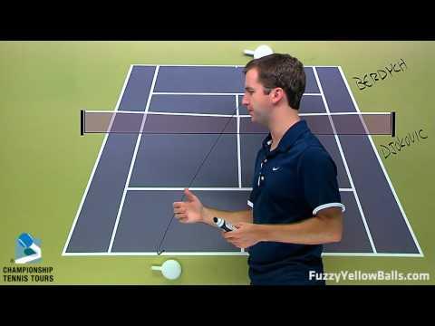 Novak Djokovic vs Tomas Berdych -- Wimbledon 2010