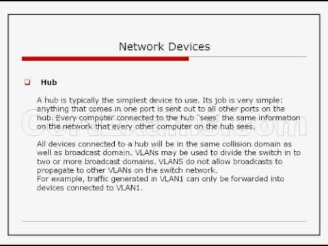 Network Router Device Computer Network Devices Hub
