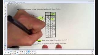 STAAR 2013 Algebra 1 EOC - Analysis of Items 34