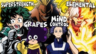 WHAT'S YOUR MY HERO ACADEMIA QUIRK?