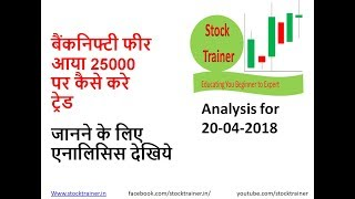 Download video #20APR Live Banknifty trading analysis for 20APR 2018 II BankNifty overview II BankNIFTY ANALYSIS