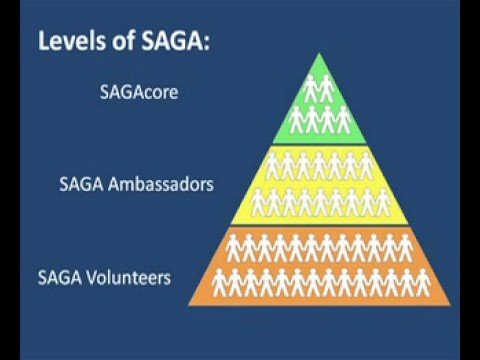 SAGA Open House - Part 3of4 - New Members