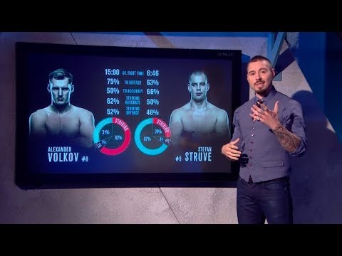 Fight Night Rotterdam: UFC Breakdown - Volkov vs Struve