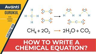 Class 10 Science - Chemistry - Writing a Chemical Equation