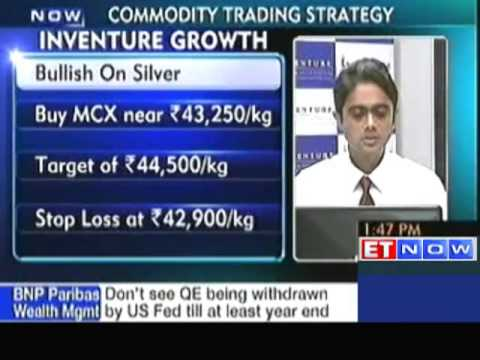 Commodity Watch : Trading Cues by the Experts