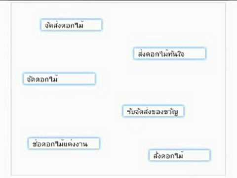 google-adwords-introduction-thai.html