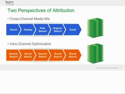 Webinar: Attribution Modeling for Digital Success
