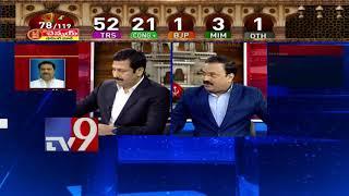 TRS candidate Madhavaram Krishna Rao leads in Kukatpally