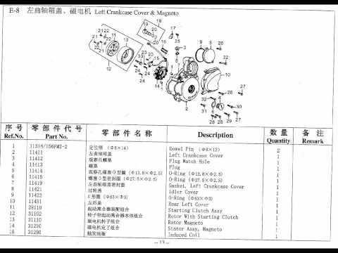dc cdi wiring diagram with Lifan 250 Atv Wiring Diagram on Suzuki Rgv250 Ignition System Circuit And Wiring Diagram as well 2010 08 01 archive as well Wiring Diagram Fluorescent Light Fixture in addition Dcs Wiring Diagram further Honda Ruckus Ignition Switch Diagram.