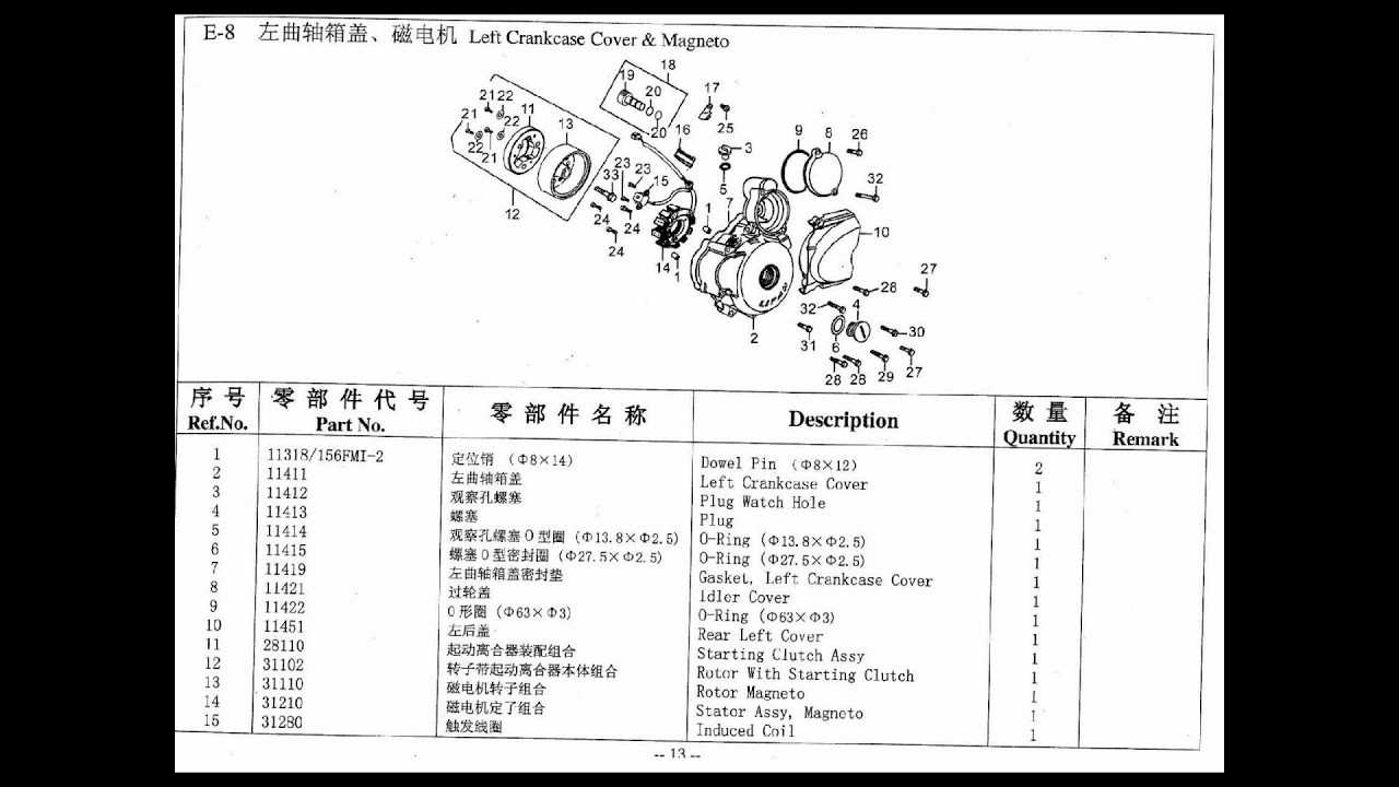 lifan 200cc ohc parts diagram  u0026 catalog