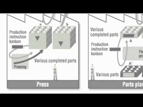 operations management lean pressings aylesbury pressings