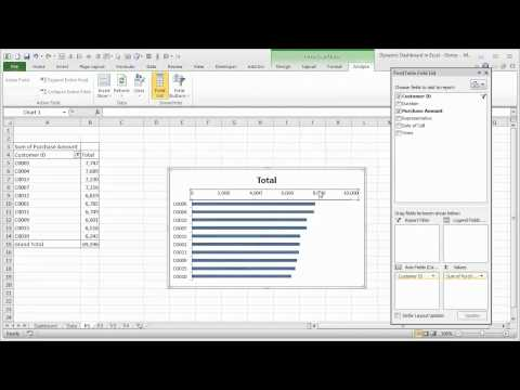 Dynamic Dashboard using Excel - a Tutorial