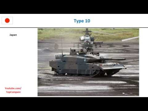Altay VS Type 10, Main Battle Tank performance  comparison klip izle