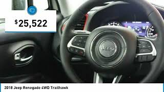 2018 Jeep Renegade Holzhauer Auto and Motorsports Group H06262
