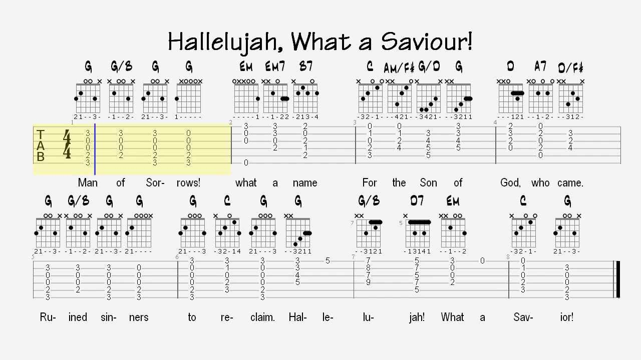 Learn Gospel Songs Guitar - Hallelujah, What a Saviour! - Tablature and Chords - YouTube