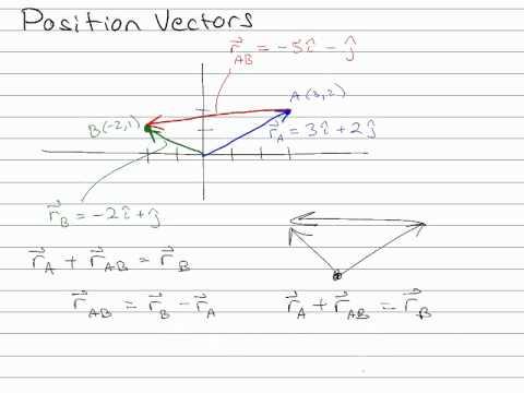 Position Vectors - YouTube