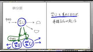 高校物理解説講義:「核分裂」講義2