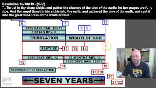 The Dual Chronology of the Book of Revelation [CHART]