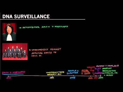 NSA Surveillance: Klayman v Obama, Smith v. Maryland
