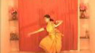 Visharu Adavu in Bharatanatyam (Part two)