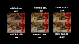 Comparing new LED light bulbs to there older counterparts.