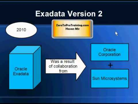 What is Oracle Exadata?