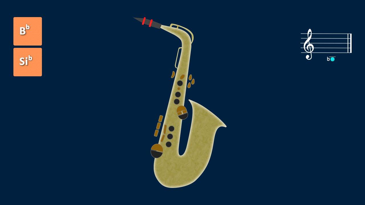 b Flat Major Scale Alto Saxophone b Flat Major Scale Alto