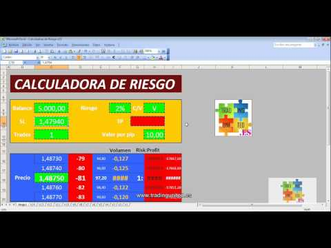 Curso de Forex - 63 de 99 - Gestión del Capital y Ratio Riesgo Beneficio