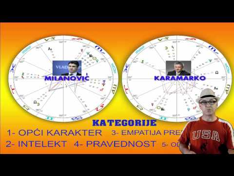 Dnevni video horoskop za 09.09.2015. Astrologijatarot.com