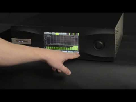 Core Audio Technology: Datasat RS20i and Fully Digital Home Theater