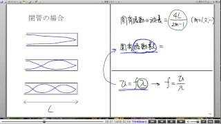 高校物理解説講義:「弦と気柱の振動」講義12